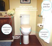 Best Residential Toilet for Your Bathroom